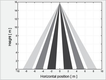 ES Diagram 2