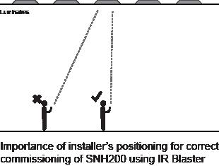 ES SNH200 position