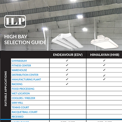 High-Bay-Selection-Guide